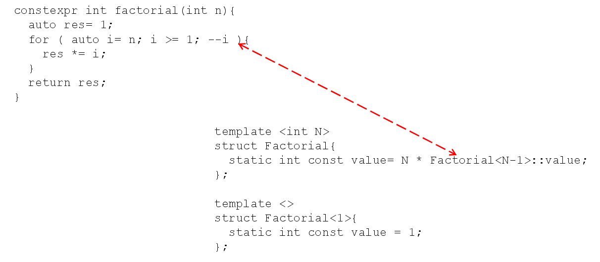 C++ Core Guidelines: Programming at Compile Time with constexpr